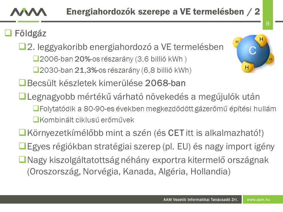 Energiahordozók szerepe a VE termelésben / 2