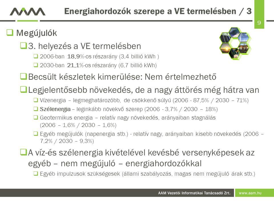 Energiahordozók szerepe a VE termelésben / 3