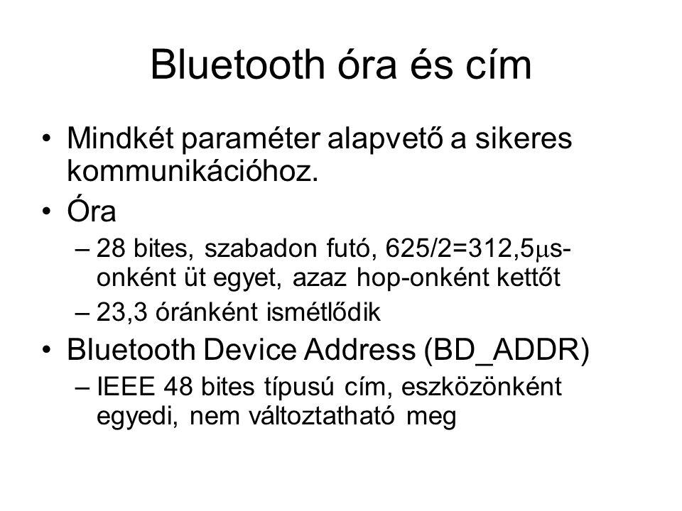Bluetooth óra és cím Mindkét paraméter alapvető a sikeres kommunikációhoz. Óra.