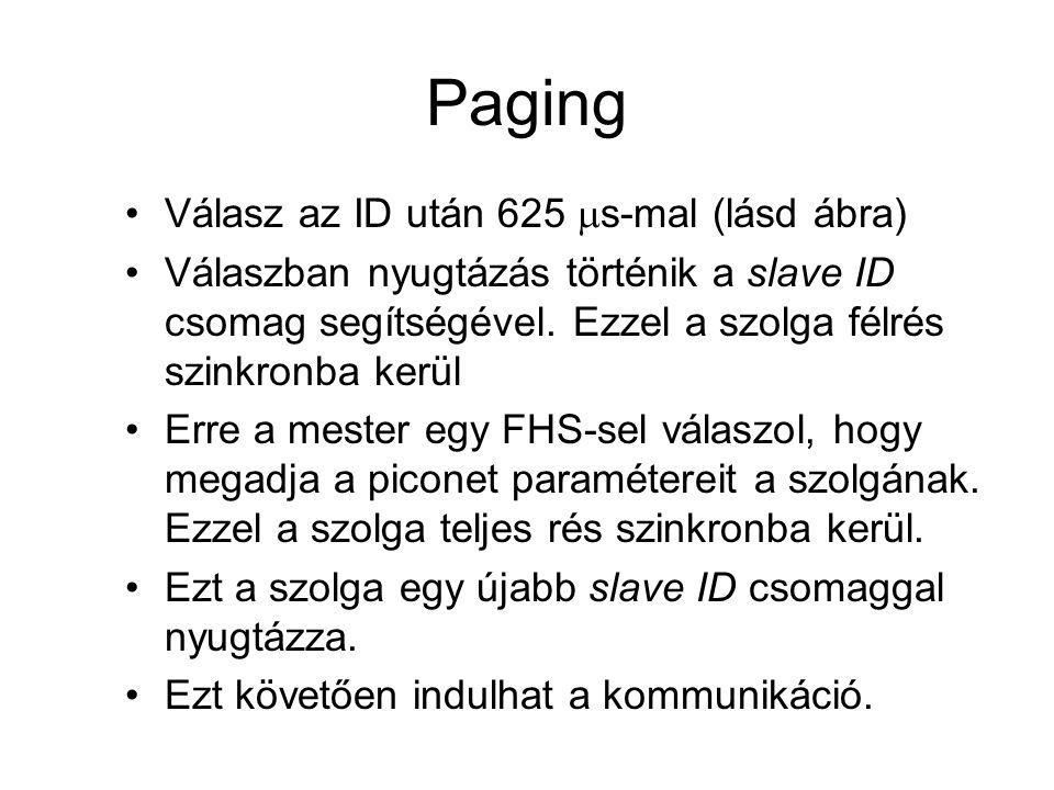 Paging Válasz az ID után 625 s-mal (lásd ábra)