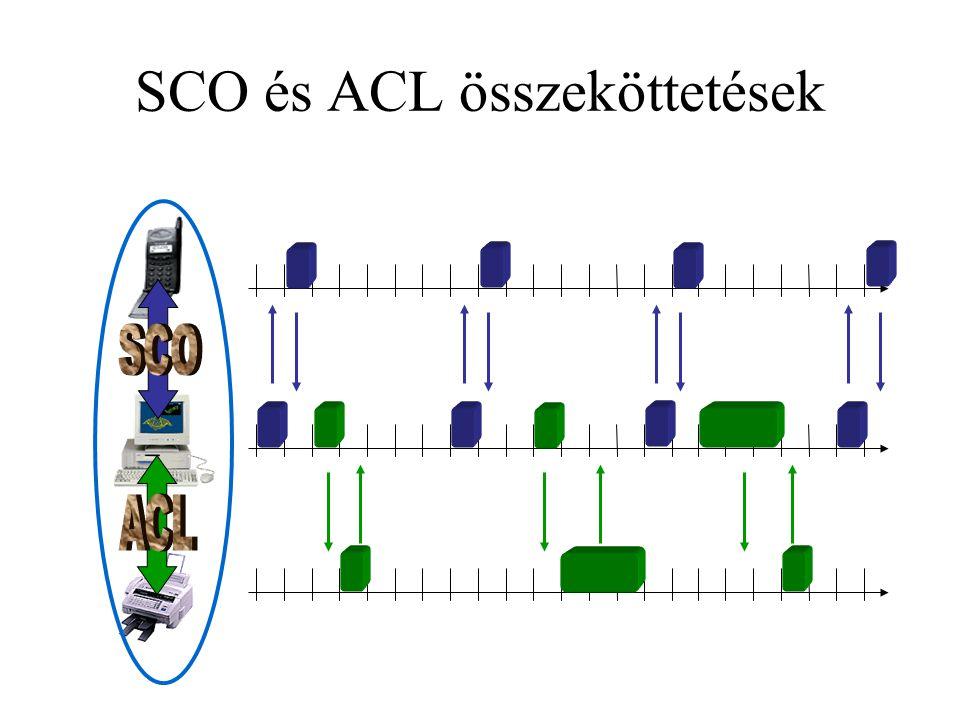 SCO és ACL összeköttetések