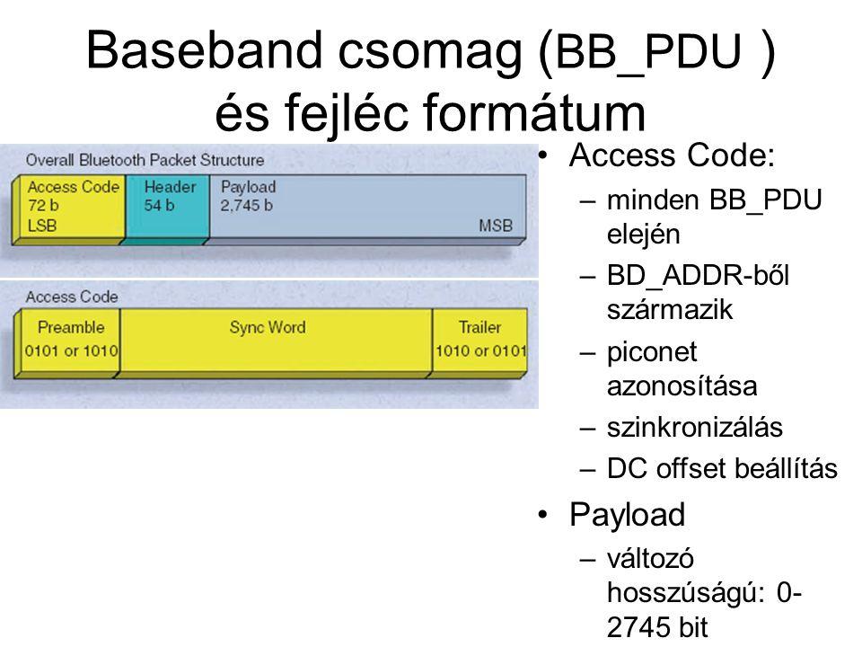 Baseband csomag (BB_PDU ) és fejléc formátum
