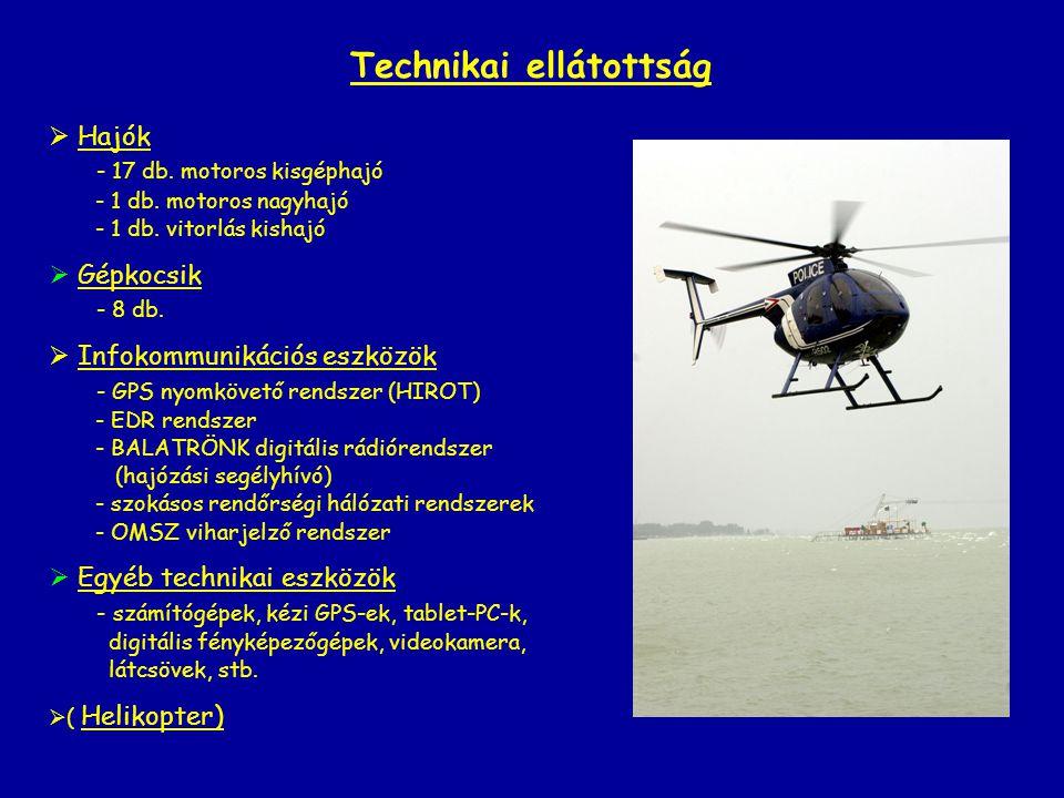 Technikai ellátottság