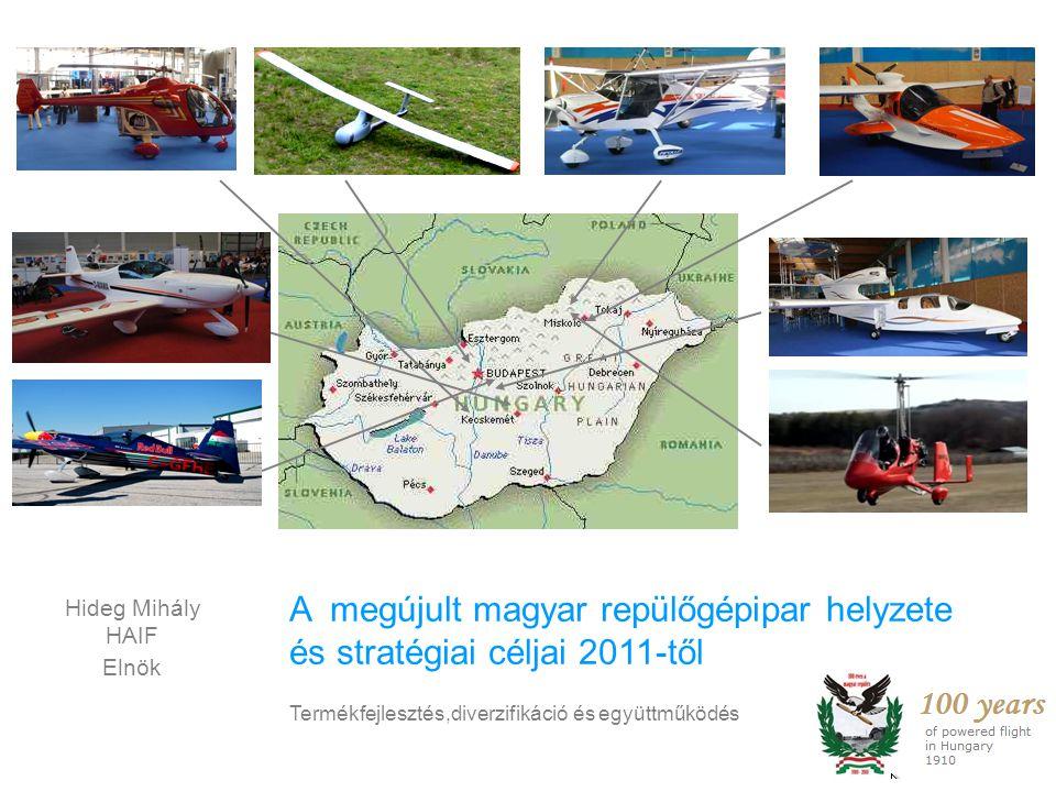 A megújult magyar repülőgépipar helyzete és stratégiai céljai 2011-től
