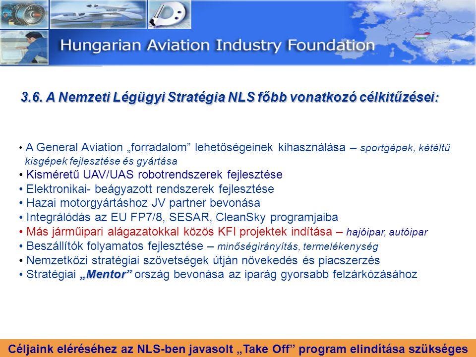 3.6. A Nemzeti Légügyi Stratégia NLS főbb vonatkozó célkitűzései: