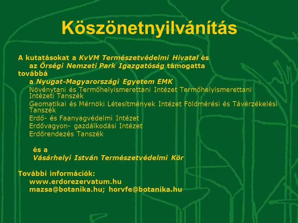 Köszönetnyilvánítás A kutatásokat a KvVM Természetvédelmi Hivatal és az Őrségi Nemzeti Park Igazgatóság támogatta.