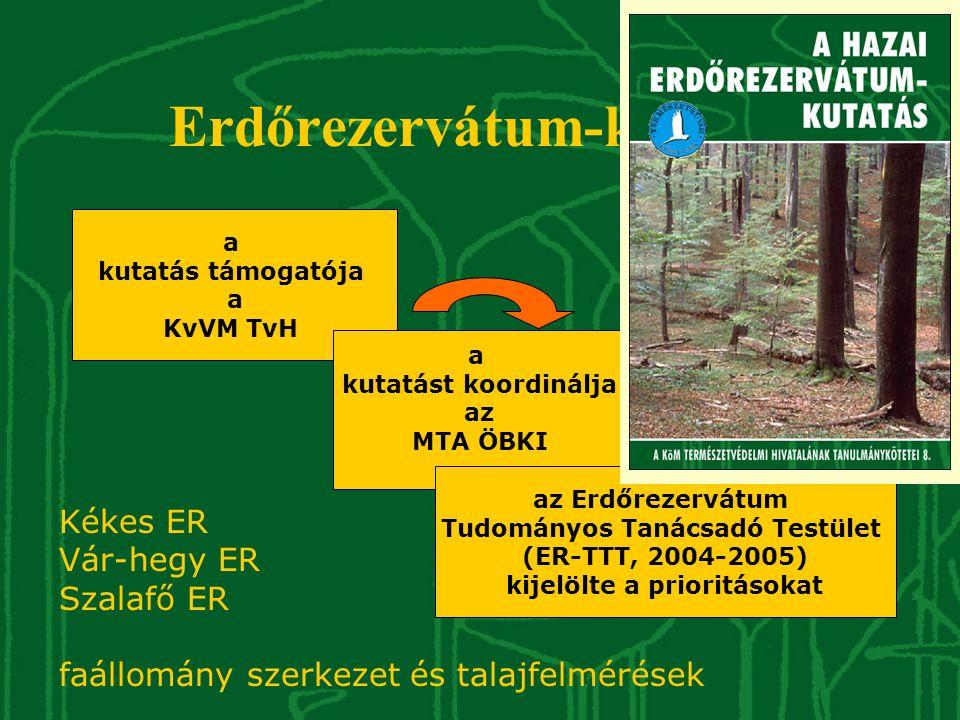 Erdőrezervátum-kutatás