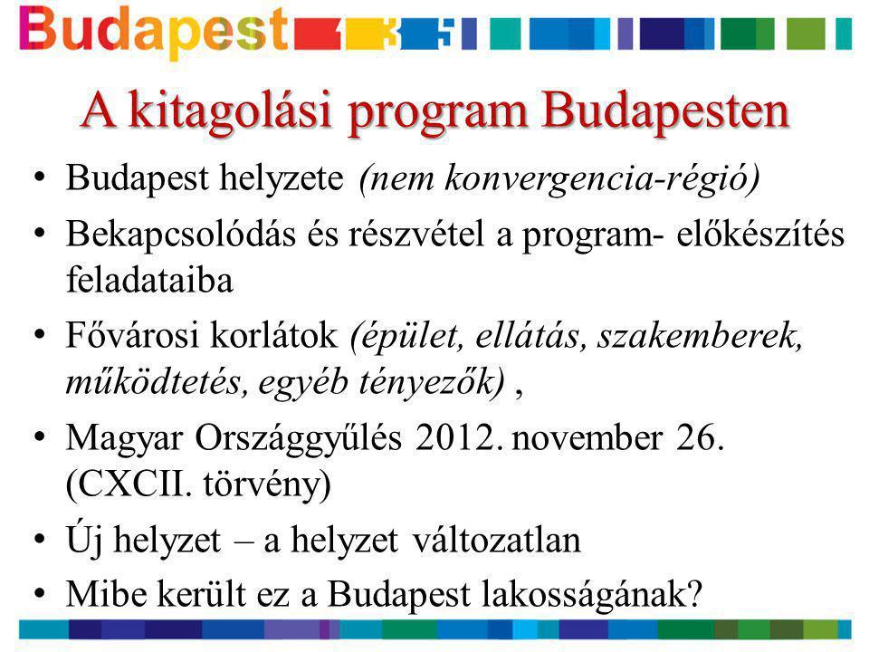 A kitagolási program Budapesten