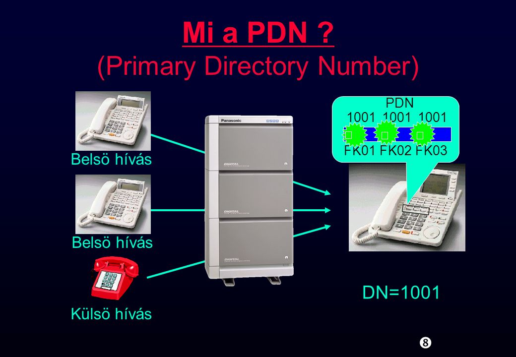 Mi a PDN (Primary Directory Number)