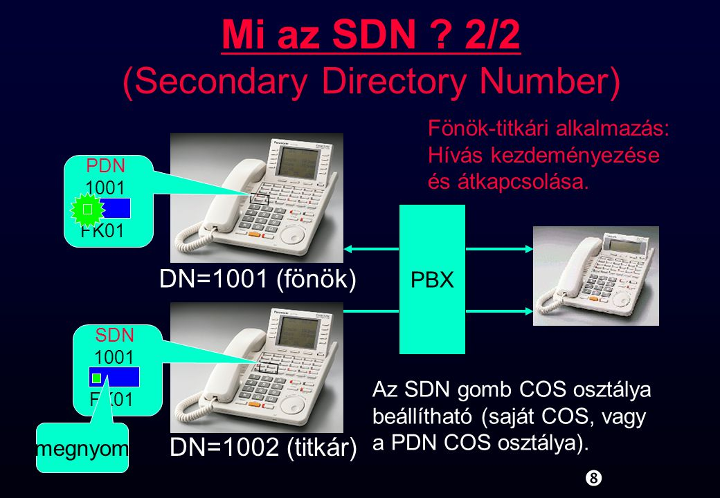 Mi az SDN 2/2 (Secondary Directory Number)