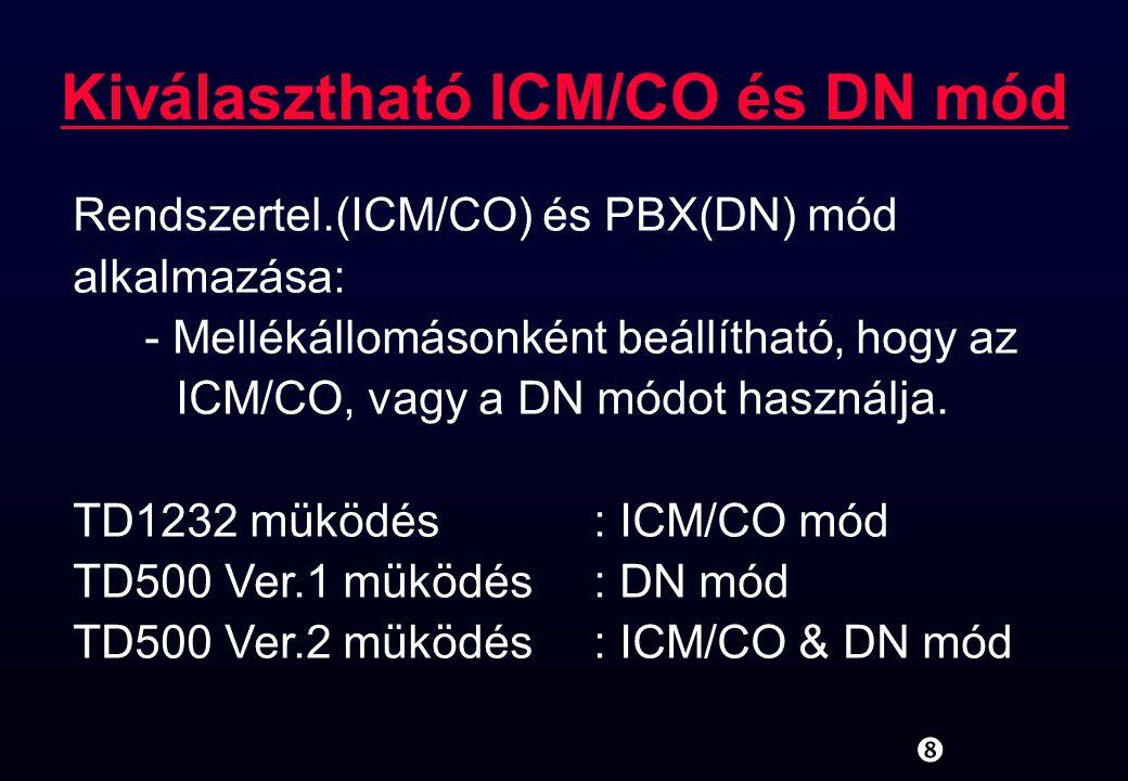 Kiválasztható ICM/CO és DN mód