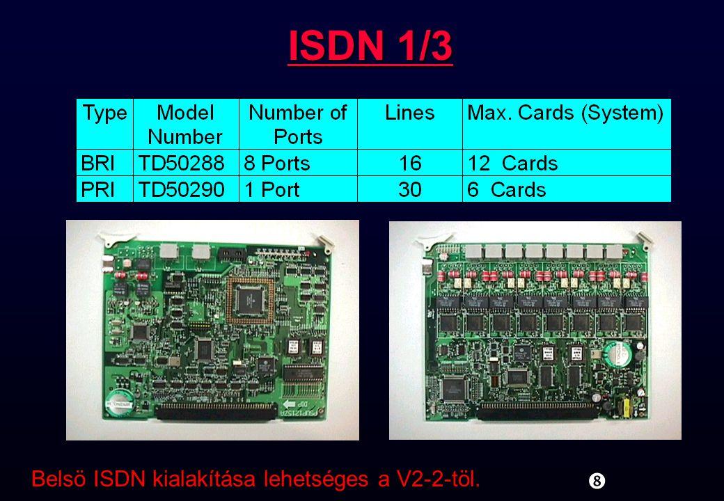 ISDN 1/3 Belsö ISDN kialakítása lehetséges a V2-2-töl.