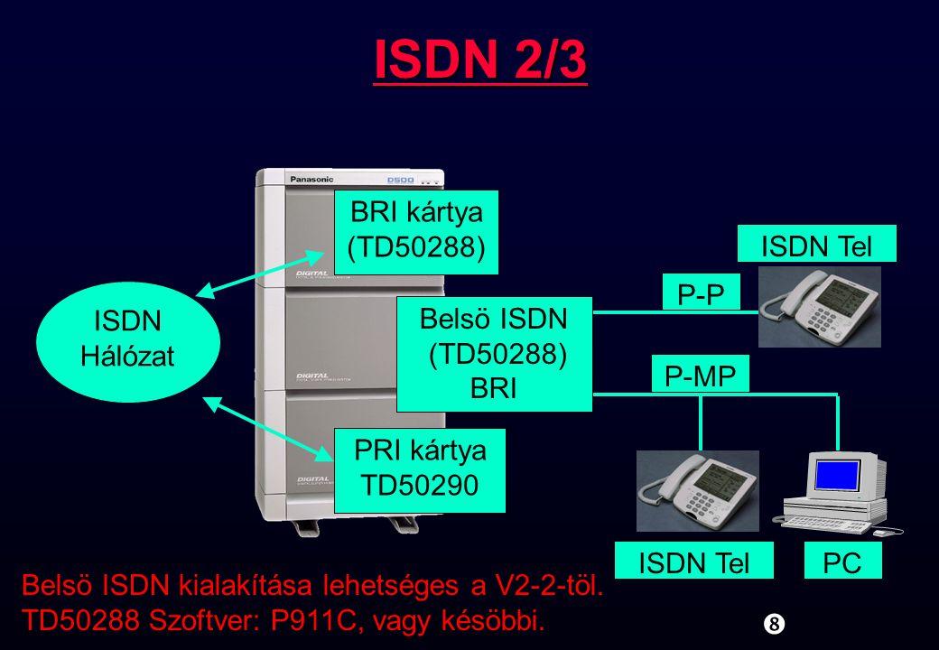 ISDN 2/3 BRI kártya (TD50288) ISDN Tel P-P ISDN Hálózat Belsö ISDN