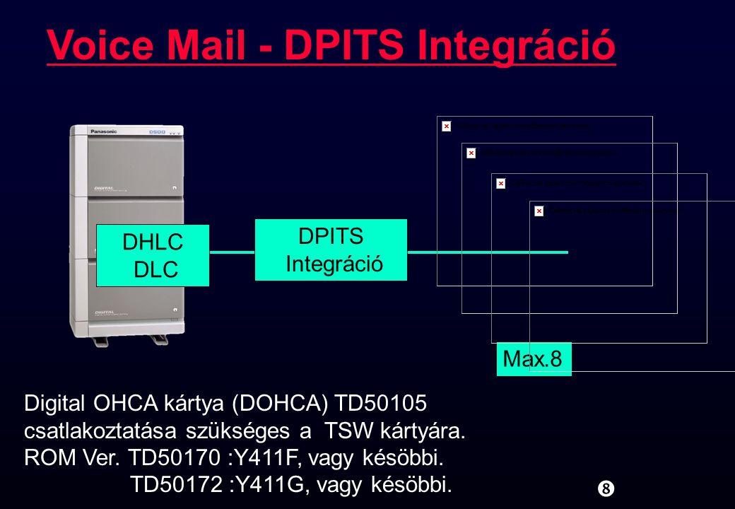 Voice Mail - DPITS Integráció