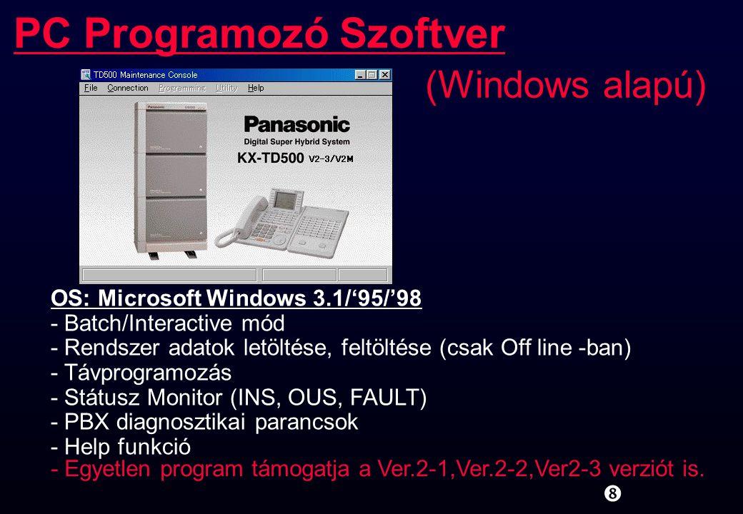 PC Programozó Szoftver (Windows alapú)