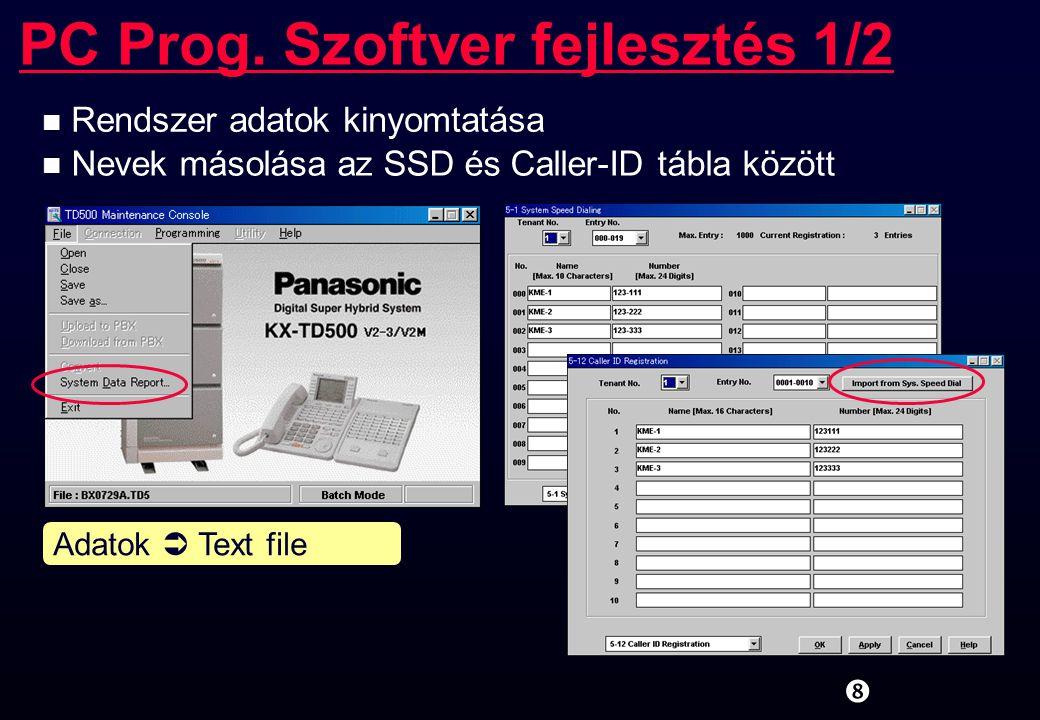 PC Prog. Szoftver fejlesztés 1/2