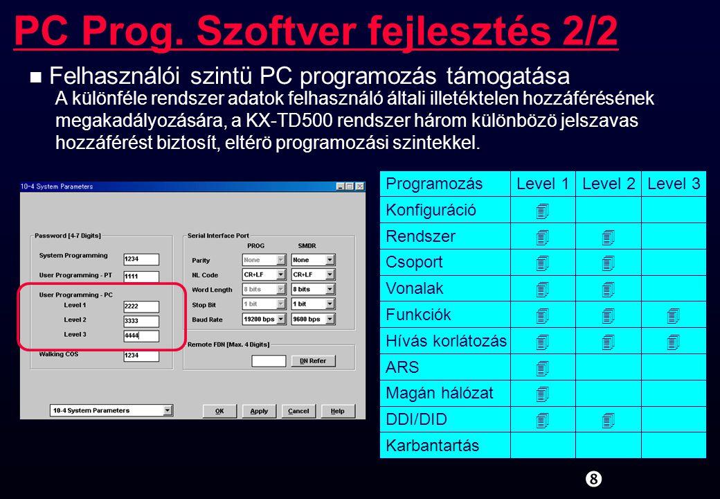 PC Prog. Szoftver fejlesztés 2/2