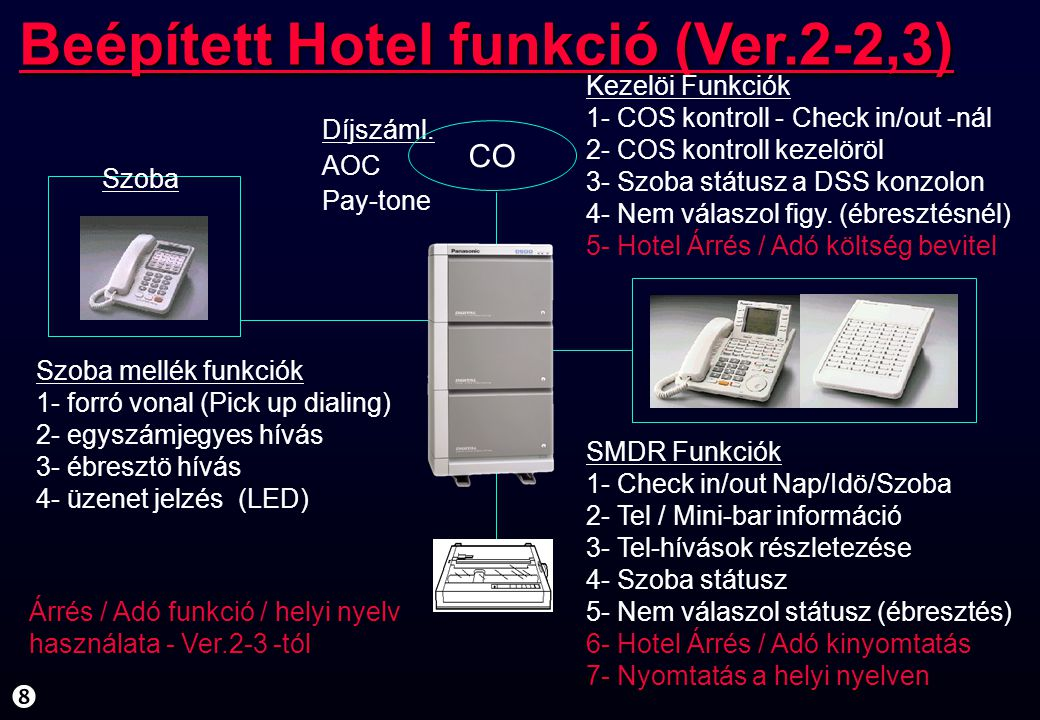 Beépített Hotel funkció (Ver.2-2,3)