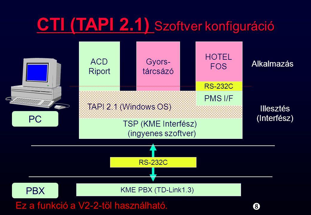 CTI (TAPI 2.1) Szoftver konfiguráció