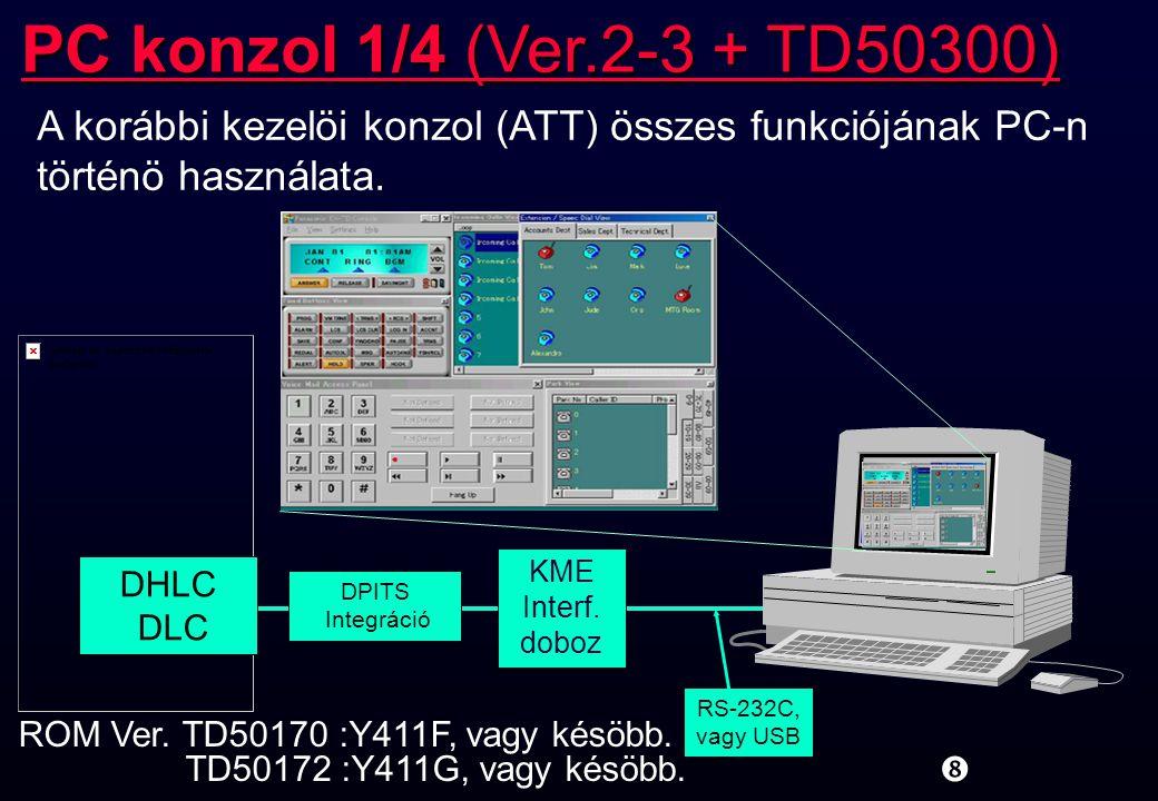 PC konzol 1/4 (Ver.2-3 + TD50300) A korábbi kezelöi konzol (ATT) összes funkciójának PC-n történö használata.