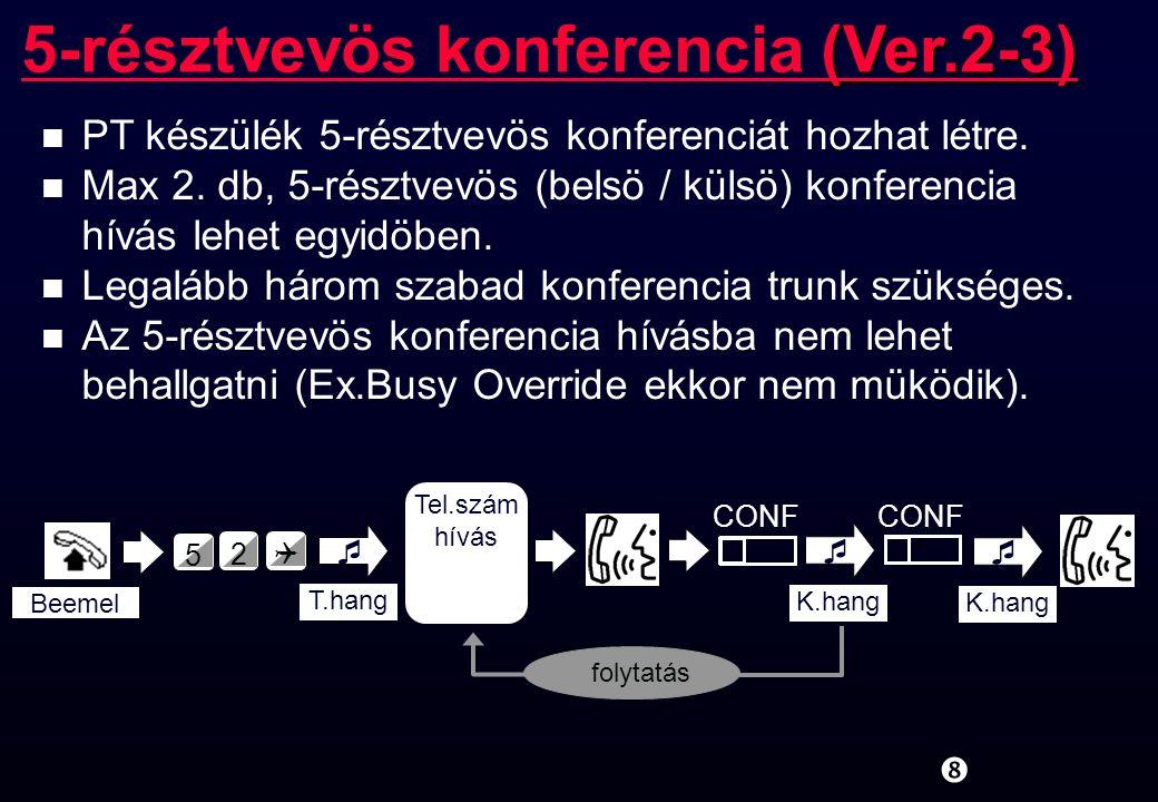 5-résztvevös konferencia (Ver.2-3)