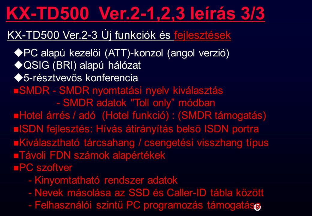 KX-TD500 Ver.2-1,2,3 leírás 3/3 KX-TD500 Ver.2-3 Új funkciók és fejlesztések. PC alapú kezelöi (ATT)-konzol (angol verzió)