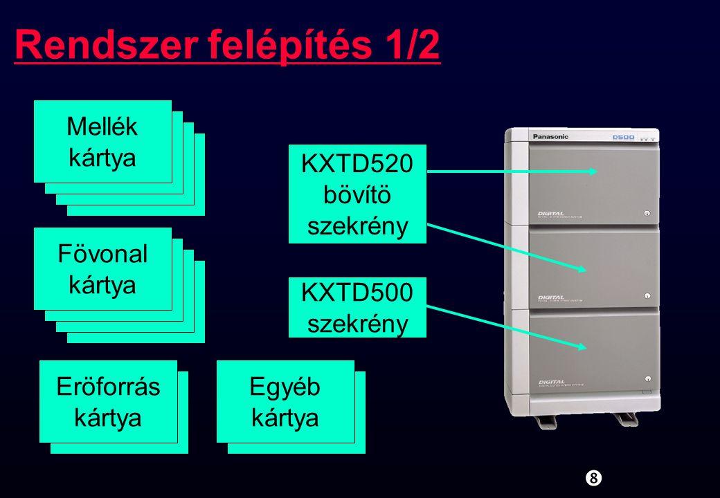 Rendszer felépítés 1/2 Extension Card Mellék kártya KXTD520 bövítö