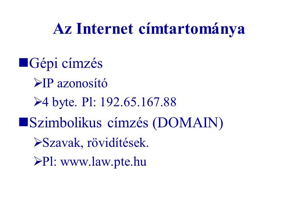 Az Internet címtartománya