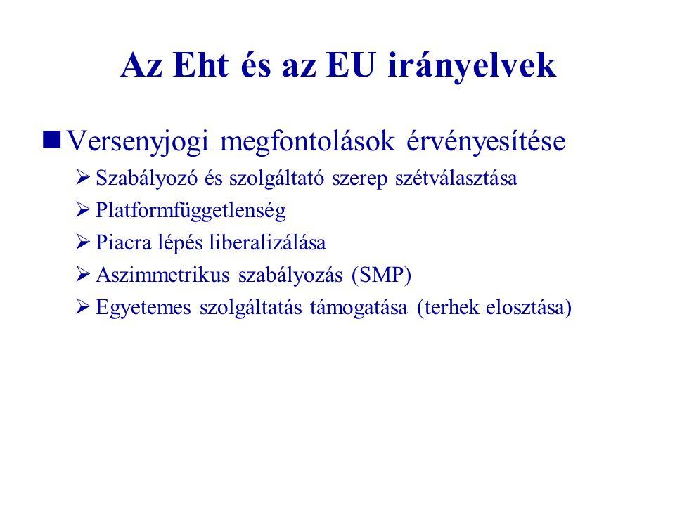 Az Eht és az EU irányelvek