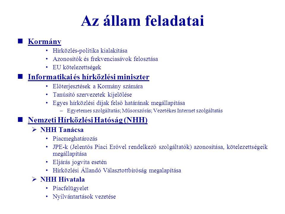 Az állam feladatai Kormány Informatikai és hírközlési miniszter