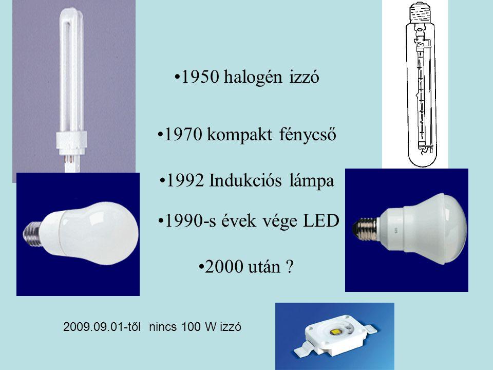 1950 halogén izzó 1970 kompakt fénycső 1992 Indukciós lámpa
