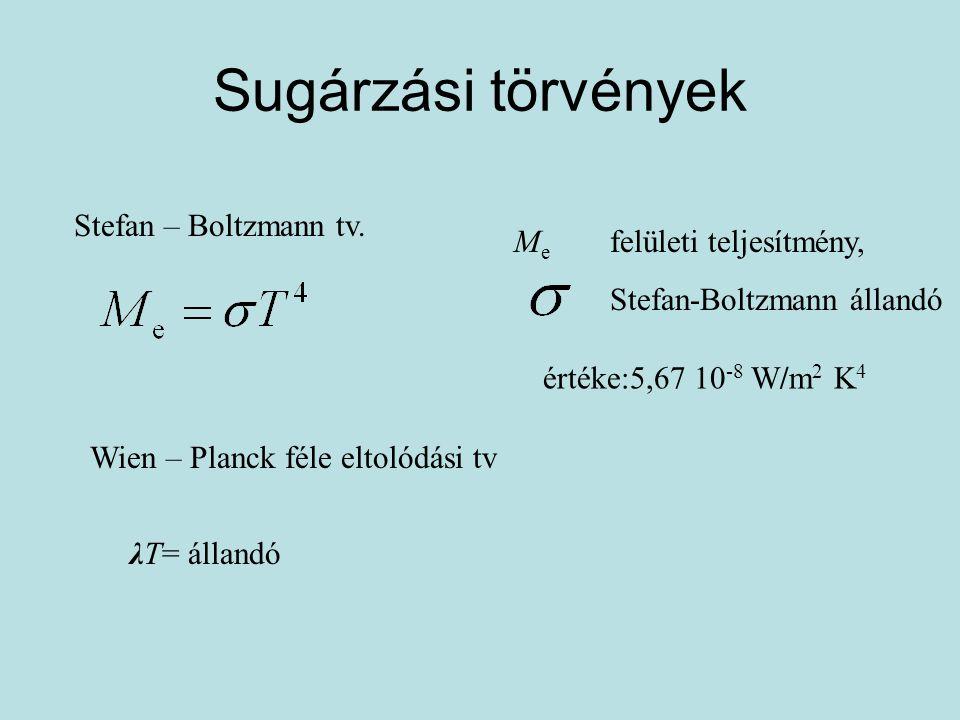 Sugárzási törvények Stefan – Boltzmann tv. Me felületi teljesítmény,