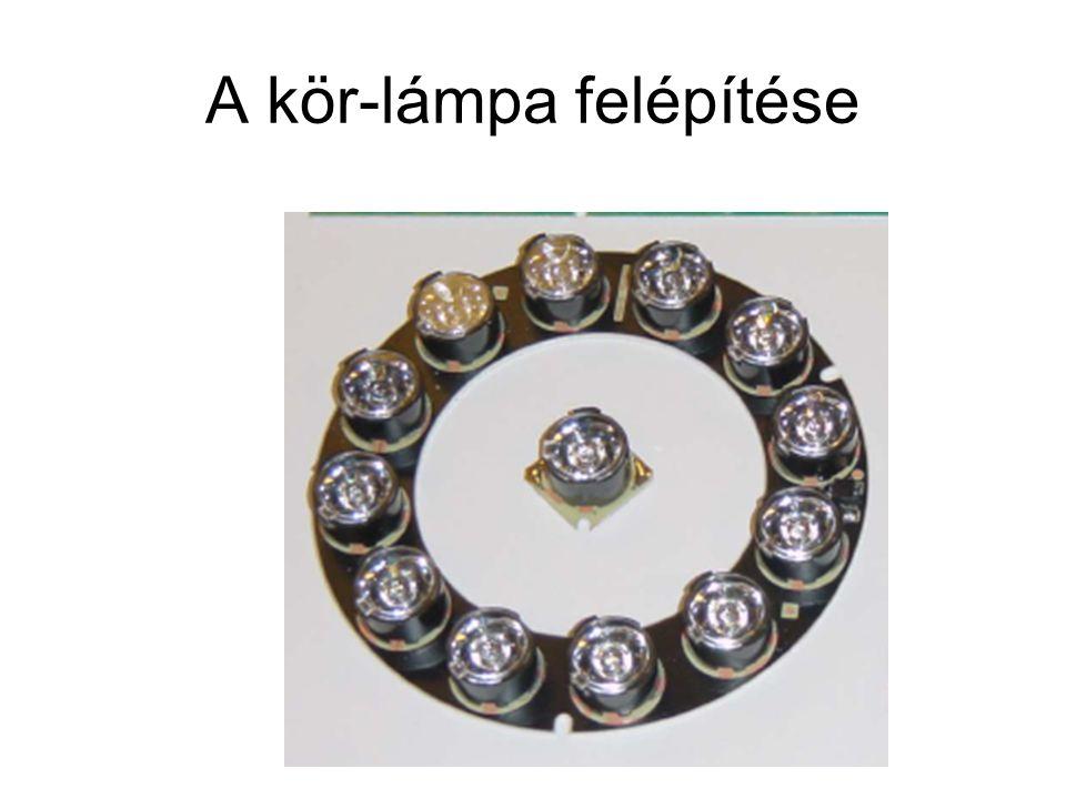 A kör-lámpa felépítése