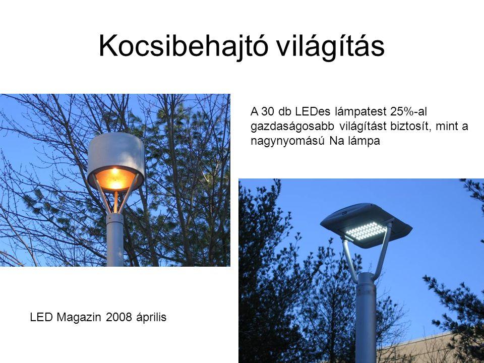 Kocsibehajtó világítás