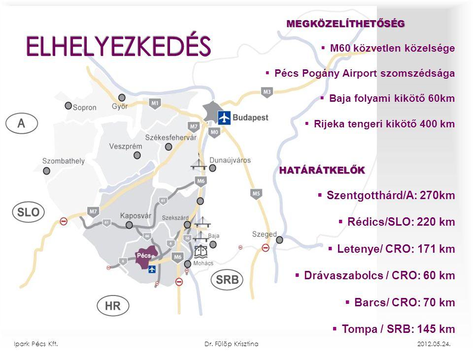 ELHELYEZKEDÉS Szentgotthárd/A: 270km Rédics/SLO: 220 km