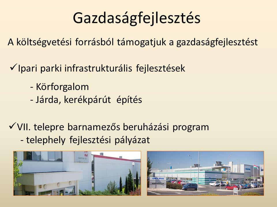 Gazdaságfejlesztés A költségvetési forrásból támogatjuk a gazdaságfejlesztést. Ipari parki infrastrukturális fejlesztések.