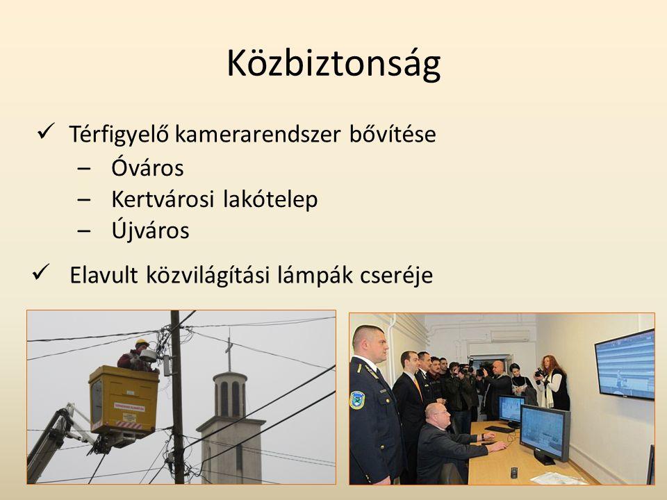 Közbiztonság Térfigyelő kamerarendszer bővítése Óváros