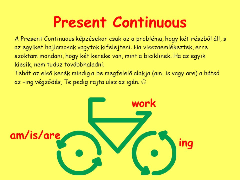 Present Continuous work am/is/are ing