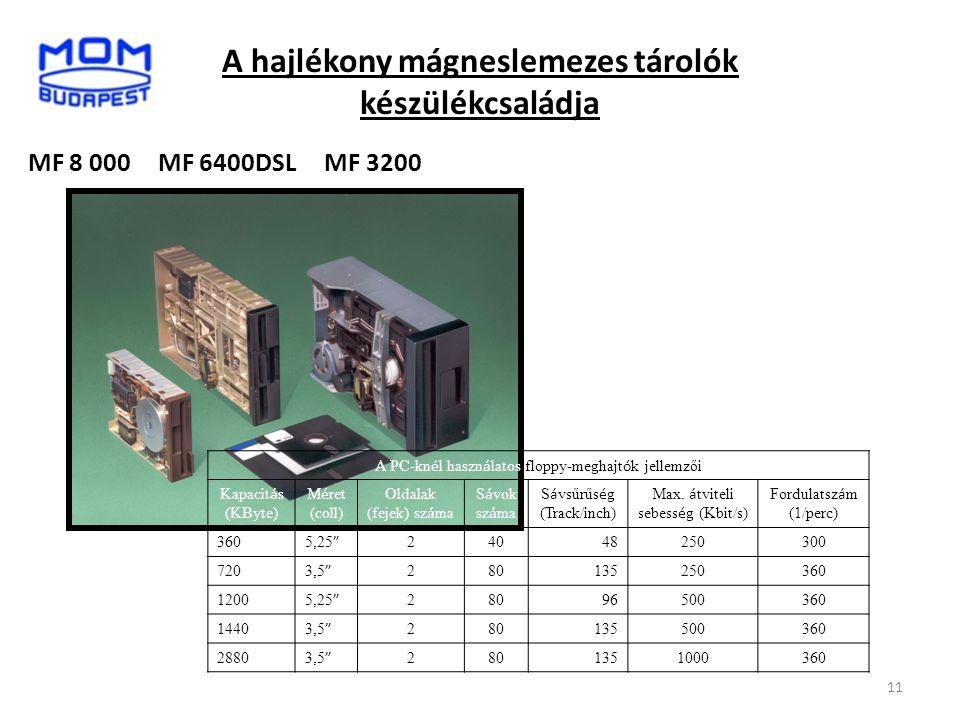 A hajlékony mágneslemezes tárolók készülékcsaládja