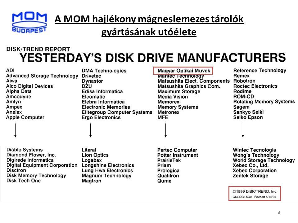 A MOM hajlékony mágneslemezes tárolók gyártásának utóélete