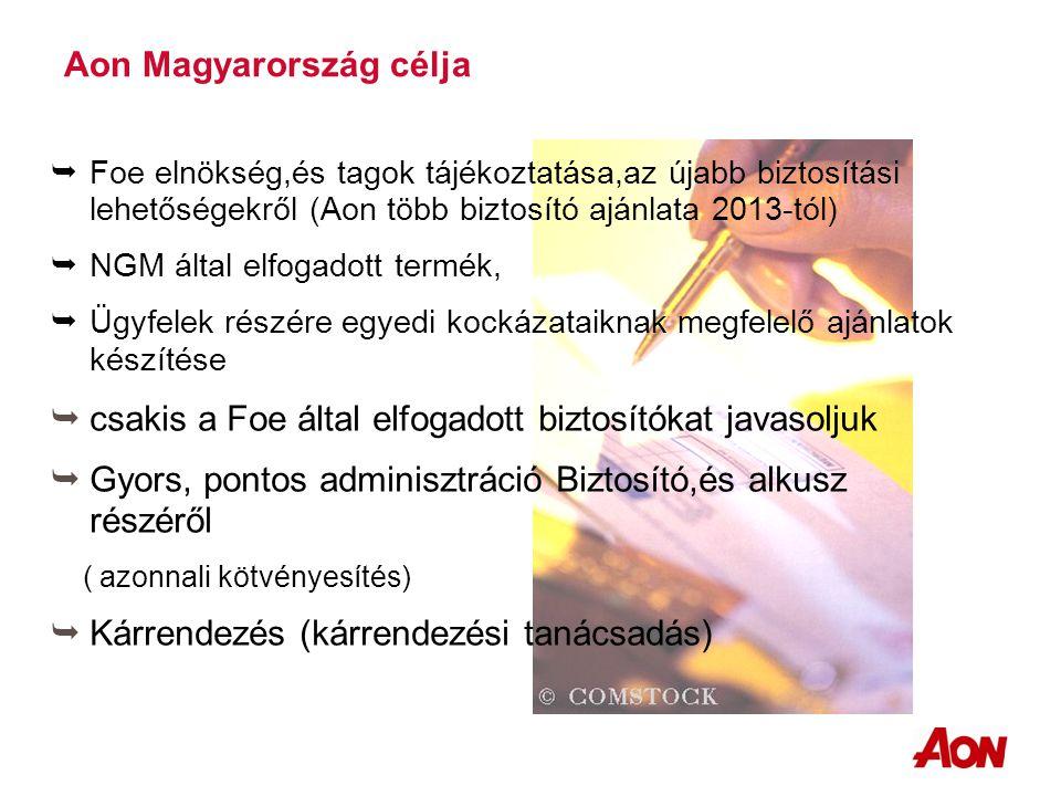 Aon Magyarország célja