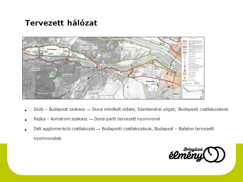 Tervezett hálózat Szob – Budapest szakasz → Duna mindkét oldala; Szentendrei sziget; Budapesti csatlakozások.