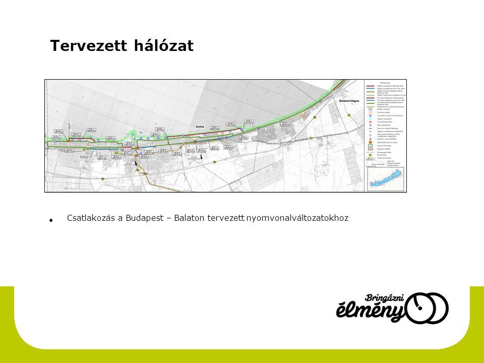 Tervezett hálózat Csatlakozás a Budapest – Balaton tervezett nyomvonalváltozatokhoz.