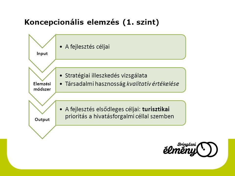 Koncepcionális elemzés (1. szint)
