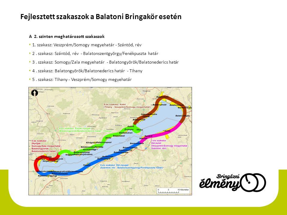 Fejlesztett szakaszok a Balatoni Bringakör esetén