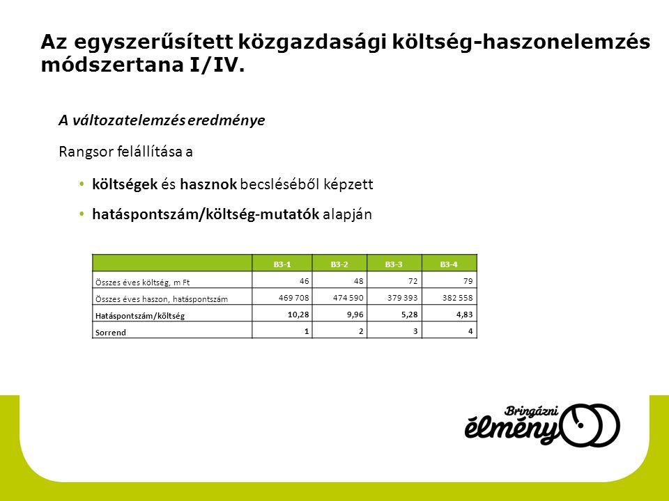 Az egyszerűsített közgazdasági költség-haszonelemzés módszertana I/IV.