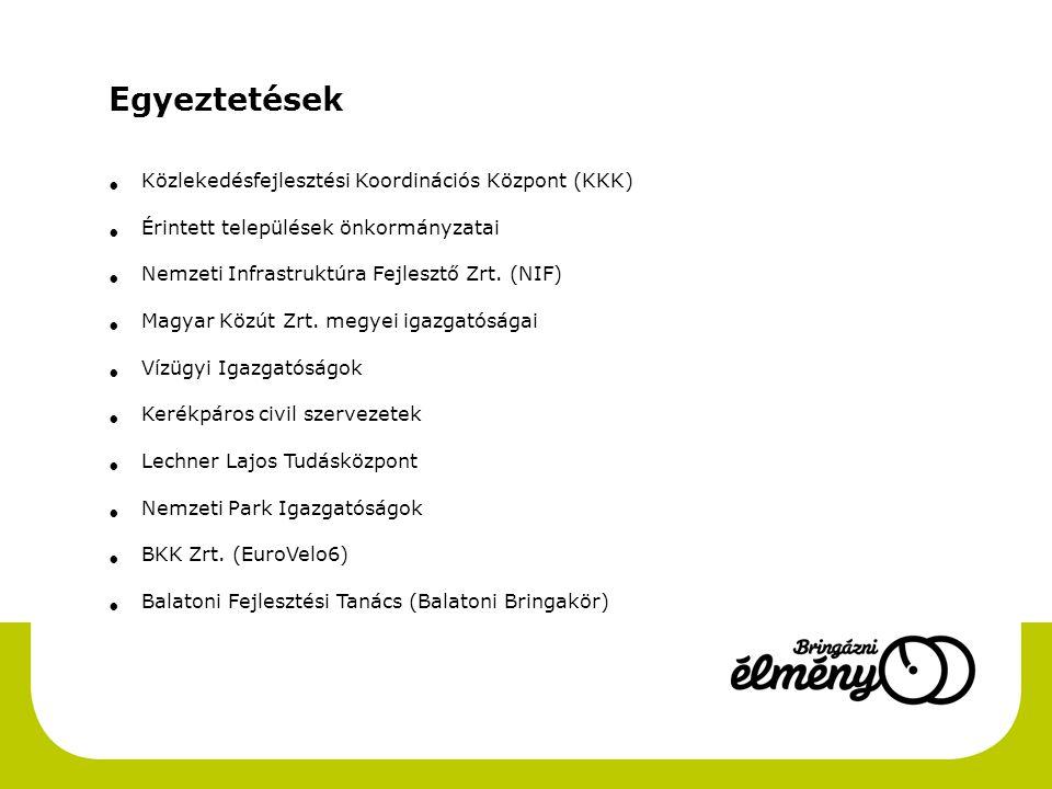 Egyeztetések Közlekedésfejlesztési Koordinációs Központ (KKK)