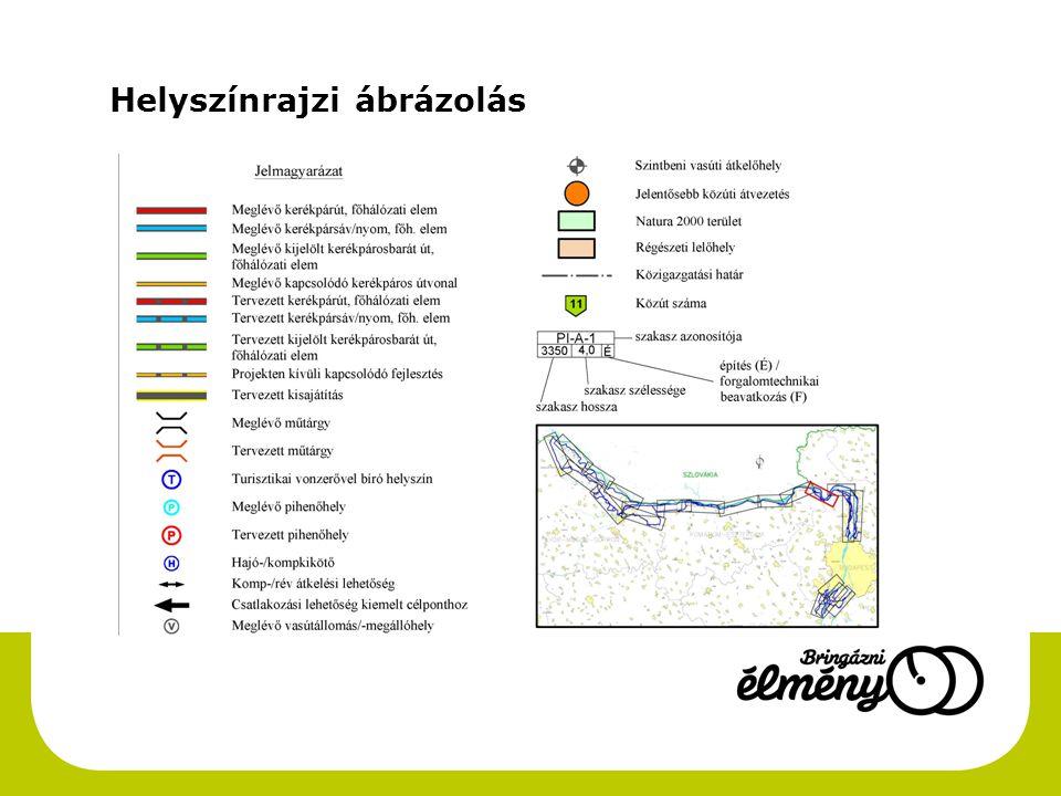 Helyszínrajzi ábrázolás