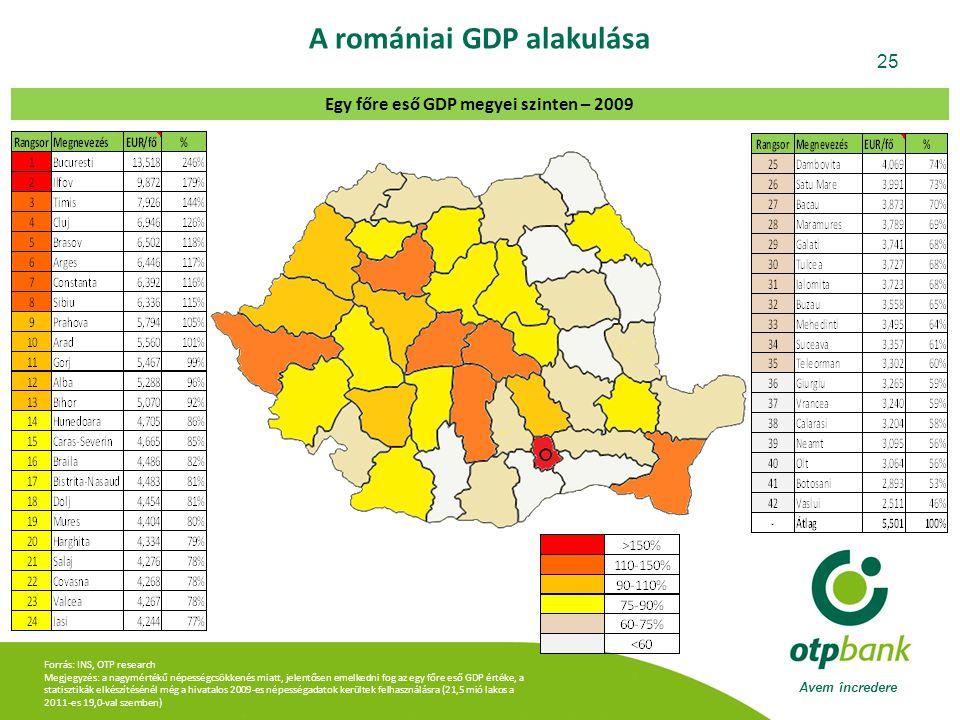 A romániai GDP alakulása Egy főre eső GDP megyei szinten – 2009