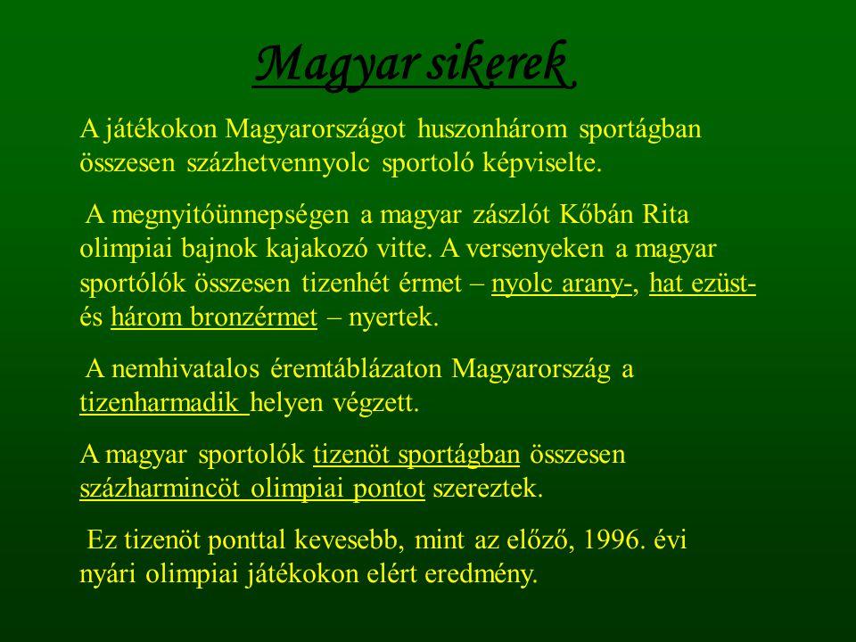 Magyar sikerek A játékokon Magyarországot huszonhárom sportágban összesen százhetvennyolc sportoló képviselte.